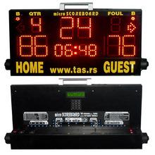 Micro Scoreboard Sign