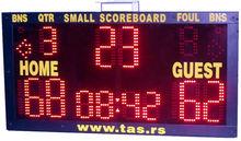 Small Scoreboard Sign