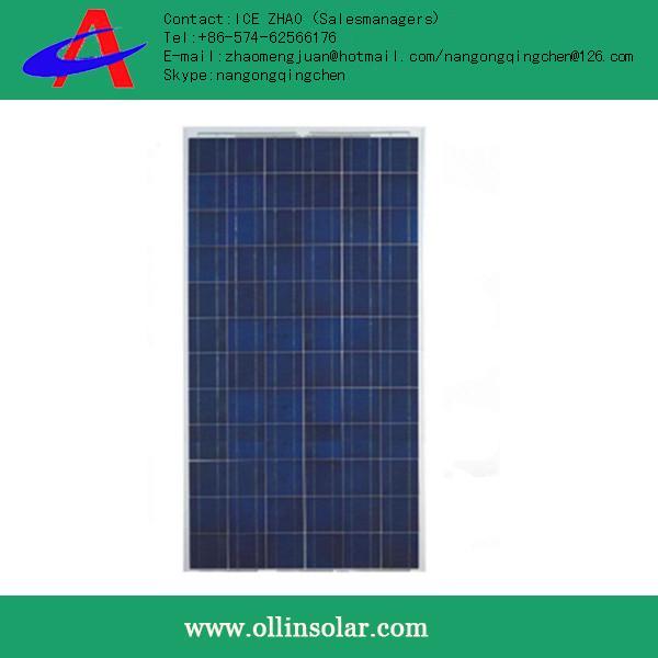 20w OEM cheap solar module,2013 NEW STYLE!!!