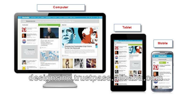 Mobile Tablet Desktop Mobile,desktop,tablet pc