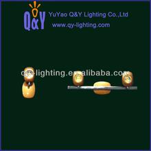 led light mini spot