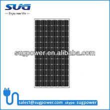 310 watt high efficiency portable solar panel