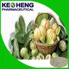 free sample weight lose garcinia cambogia powder