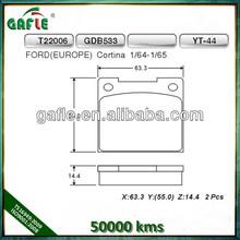 brake pads production process