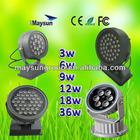 Zarowki ledowe led house lights profile led 5w