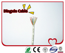 Unshield CCA Security Wire 8 Core Alarm Cable In China