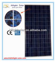High efficiency 250w Price Per Watt