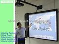 شاشة العرض/ المحمولة/ الصغيرة شاشة الشرح التفاعلية الالكترونية