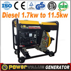 Genour Power 5kw Open Side Type Diesel Generator (ZH5500DG) 9HP with CE recoil&electric start new design air cooled high quality