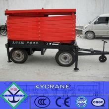 electric manual hydraulic scissors lift mechanism