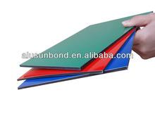nano aluminium composite material
