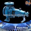 Centrifugal belt driven water pump china