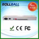 High quality ethernet e1 modem