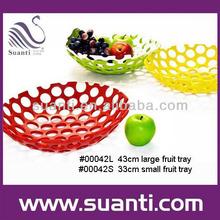 Fruits basket characters