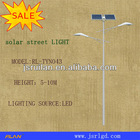 solar panels for street lights