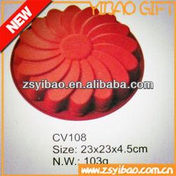 silicone manufacture