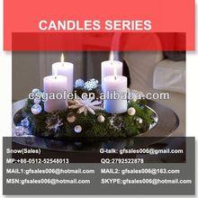 elefante candela