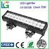 Most popular 72W CREE LED WORK LIGHT , car led headlight