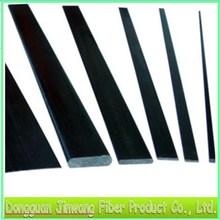 Composite Carbon Fiber Sheet Manufacturer