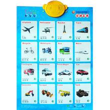 XHAIZ colorful kids electronic sound vehicle wall chart