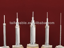 ACSR/AAC/AAAC conductor & cable for transmission & distribution line
