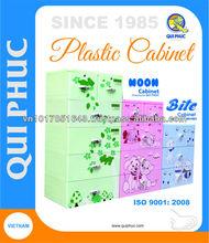 Plastic storage cabinet 5 drawers, Moon brand, Qui Phuc, Vietnam