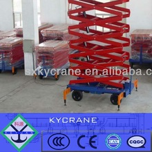 electric hydraulic engine scissor lift table mechanism
