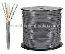 best price 23awg cat6 utp cable trunking