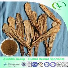 Radix Salviae Miltiorrhizae Extract /Radix Salviae Miltiorrhizae P.E