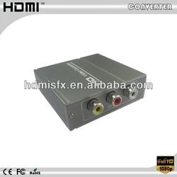 rca to hdmi converter Which Can Convert Composite RCA Video(CVBS) to HDMI