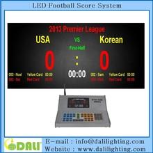 Hot selling full color advertising soccer scoreboards for hall room