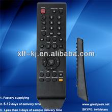 remote control retractable awning, remote control tv mount , world tv remote control codes