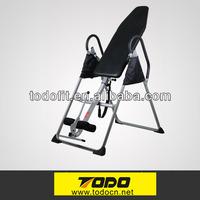 TODO inverter tables