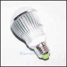 2013 the newest automotive led bulbs