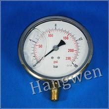 Medidor de pressão de líquido