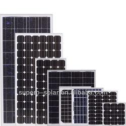 100 watt solar panel for home solar system