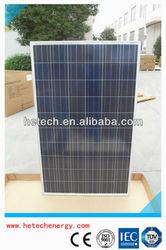 Good quality Competitive price solar panels 250 watt