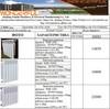 cast iron heating radiator RZ-500 for Russia market heater
