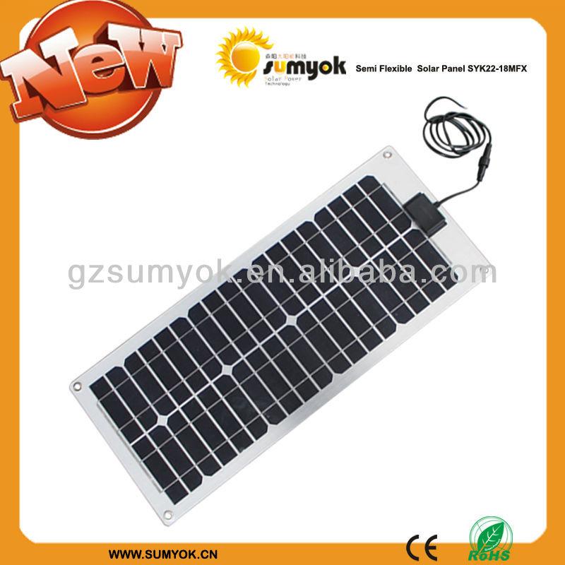 Guangzhou Sumyok 22w price per watt solar panel SYK22-18MFX