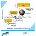 برنامج نظام المعلومات المحاسبية