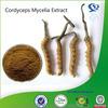 cordyceps sinensis polysaccharide