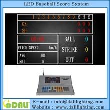 Competitive full color champions league baseball scoreboard