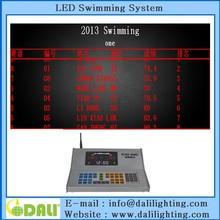 Wholesale advertising minor league swimming scoreboard