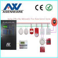 New generation addressable fire alarm control panel