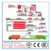HUAYI aac block machine manufacturer,you first choice!
