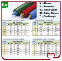 rubber roller of heidelberg 102V sor sorz sord