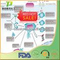 高品質フルオロキノロンシプロフロキサシン塩酸抗生物質のための最も菌株の細菌性病原体