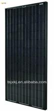 New energy 245w price per watt solar panel/ solar module