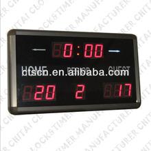 Common Design Electronic Scoreboard