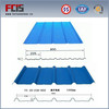 SGCC DX51D Colorful Best Metal Roof/Color coated Corrugated Roofing Sheet/Metal Roof Tile